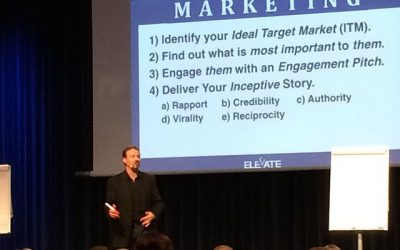 The Biggest Breakthrough. And a powerful marketing secret.